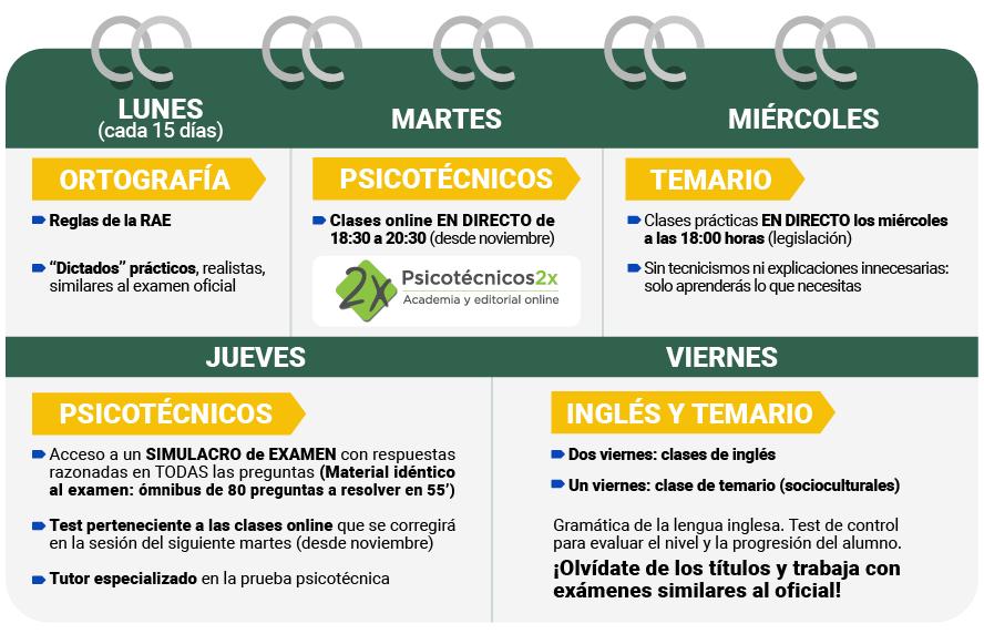 Calendario Academia Online Guardia Civil Oposiciones Sierra Huelva